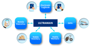 ULTRAMAIN Mobile Apps